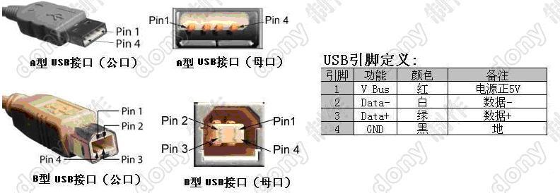 标准USB,Mini-USB接口定义 - waywolf - 电脑接口连接器之家
