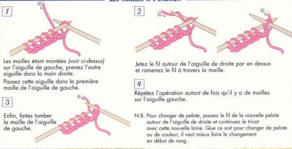 棒针起头方法—(一)平针不卷边的衣边织法 (二)起出狗牙针 - 梅兰竹菊 - 梅兰竹菊的博客