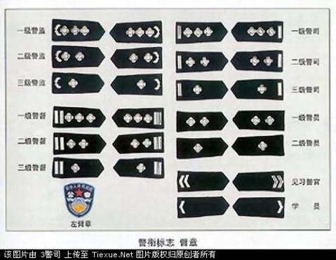 2015年警察新警衔肩章_中华人民共和国人民警察警衔等级与肩章标志