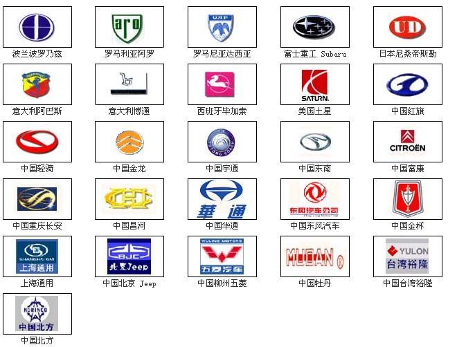 教你认识汽车标志 lmf dlt 高清图片