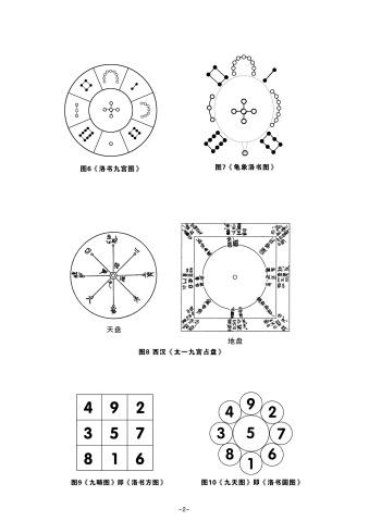 """《周易》""""六十四卦图""""解 - 尚古玉 - 尚古玉"""