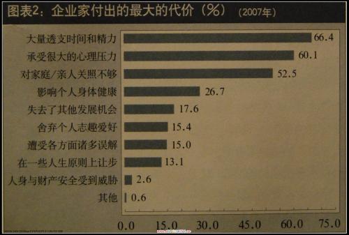 中国企业家的命运脸谱 - 于清教 - 产业智慧。商业思维。
