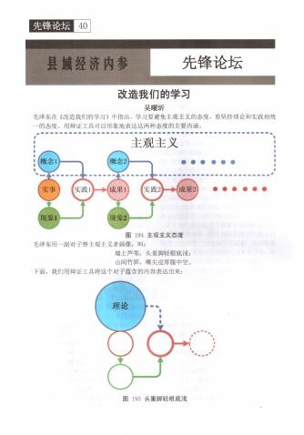 国务院发展研究中心《县域经济》发表:改造我们的学习 - 核育论 - 核育论的博客