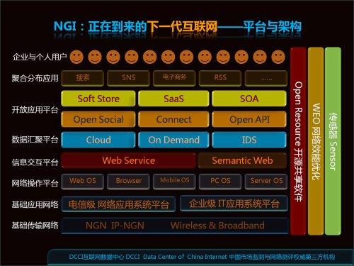 百度新计算平台黑箱分析 - 胡延平___网路生态 - 胡延平—网路生态