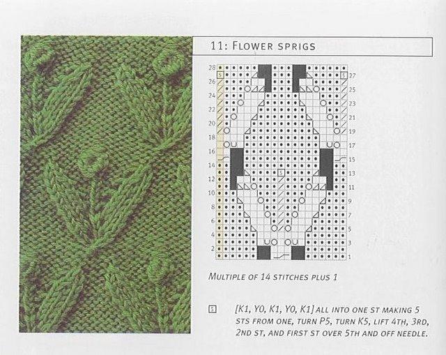各种叶子的织法 - 一沙一世界 - 一沙一世界的博客