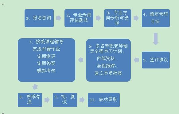 梦想清华2012清华美院考研高端辅导鈥斺斖跖票9嗾猩蛘