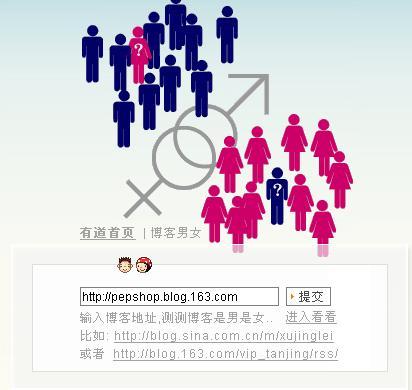 博客代码(博客男女) - 香儿 - xianger