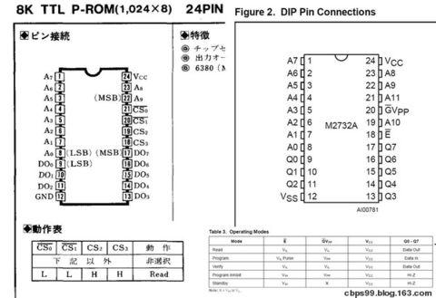 MSR8000存储芯片82S181的代换 - 78621 - 78621的博客
