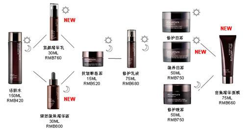 黑萃臻致凝焕产品系列使用流程