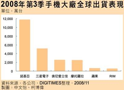 2009年1月8日 - 张贯京JOHN - 张贯京John的博客