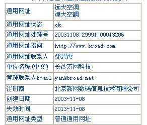 网络营销实验八:免费域名、主页空间的申请 - 敏子 - 徐敏的电子商务博客