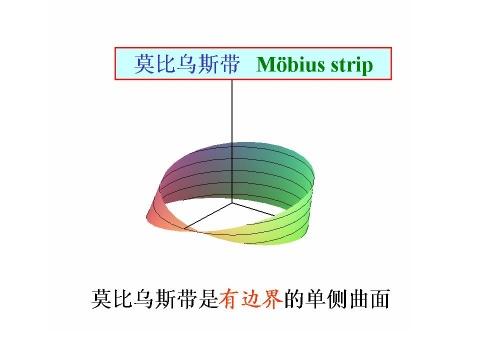 一般曲面都有两侧,你见过只有一侧的曲面吗? - calculus - 高等数学