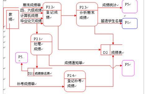 电路基本分析方法