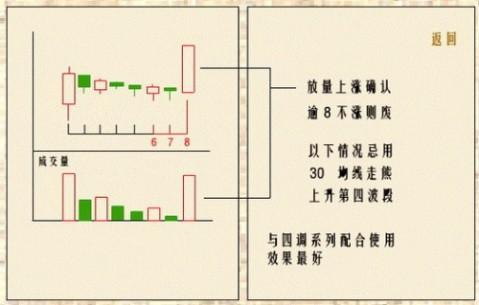 【转载】单阳不破图谱(转) - 春花秋月 - 春花秋月的博客