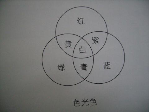 罗昌老师中国山水画技法讲座第十二讲 - luochang1688(罗昌之或昌之) - 罗昌书画 时代画廊 的博客