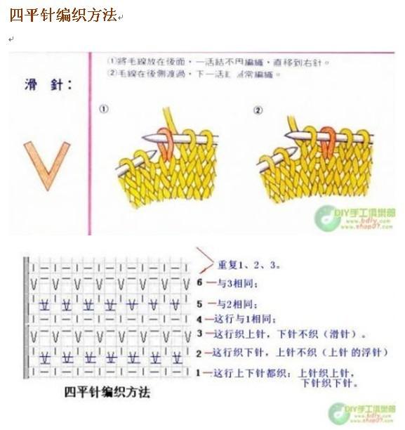 四平针编织方法 - dingruoguzhouli的日志