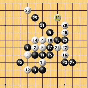 五子棋的攻防初步 一 开局 玫瑰棋情 听雨的弦音