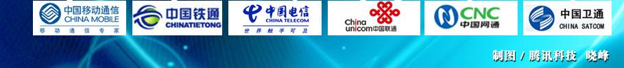 电信重组 - qq414516 - QQ414516