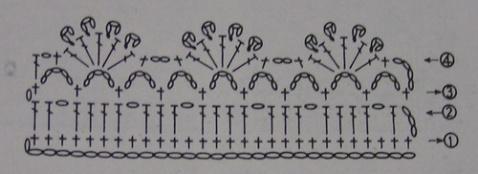 引用 钩针帽子、围巾图解、钩针花样、符号 - 轻舞飞扬 - 轻舞飞扬 ^_^  快乐、多愁善感的世界