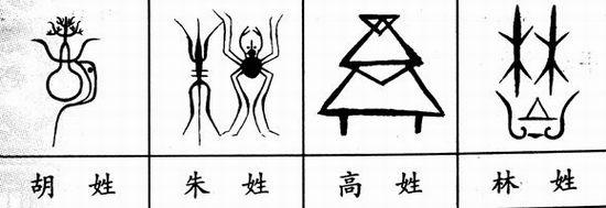 【转载】100个中文姓氏的图腾-找找自己的姓氏图腾的含义 - Channing - 谭老师地理工作室