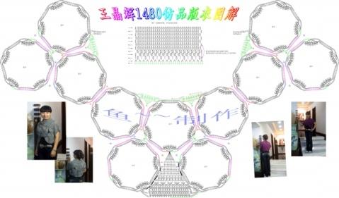 旧的没完工又开始喜新了 - zhuhuasohu - 汩汩的博客