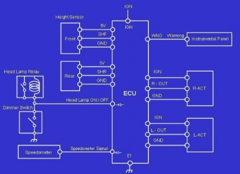 车灯高度调节步进电机接线图