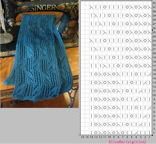 Alice Dai介绍的既好看又好织的围巾 - lily - llhtourist 的博客