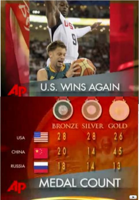 美联社最新奥运奖牌榜颁布了,非常有才的版本: - 巫昂 - 巫昂智慧所