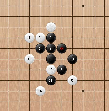五子棋黑棋开局的几种胜法 无禁手