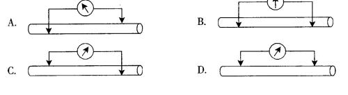 指针偏转方向与电流流入方向是相同还是相反 - 星光点点 - 后宫起火的博客
