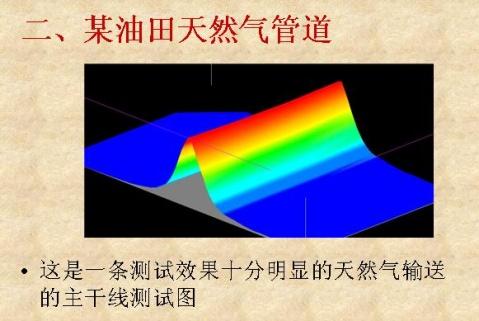 双容器式可视探地雷达-可视金属探测器-探地雷达-最新技术的结晶 - 达利来科技有限公司 - 地下金属探测器 探测仪-中国考古网