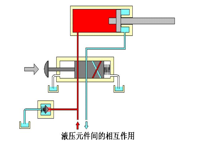 液压回路编号-液压系统结构图片