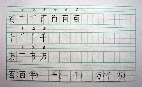 温馨提示(第二周) - czguojian2008 - 快乐学习 快乐生活 快乐成长