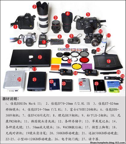 晒晒我的摄影器材 - 华春照相馆 - 李华春的博客