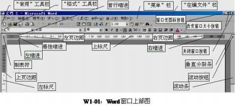 Word办公实用操作技术 - liangdahuai39 - liangdahuai39的博客