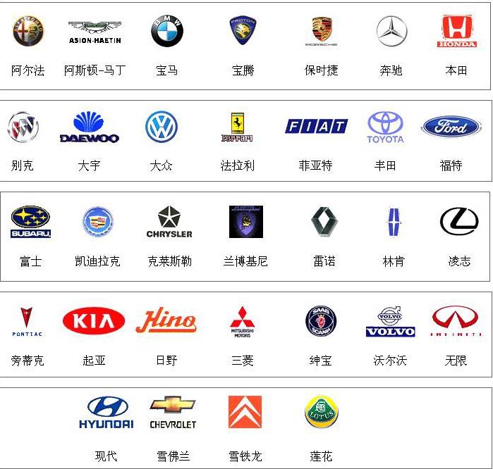 世界及中国汽车标志大全