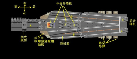 【少校摘评】中国航母加快建设步伐 可媲美英国 - 陆战队少校 - 陆战队少校-【少校时评】博报