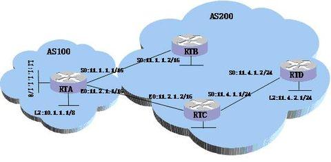 实践出真知-关于思科和华为对于BGP通告原则的理解 - amei - amei@纯真年代