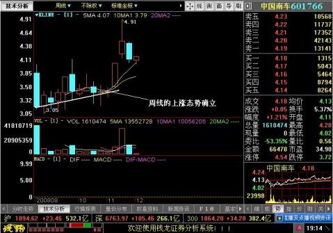 中国南车图解 - 王伟龙 - 王伟龙