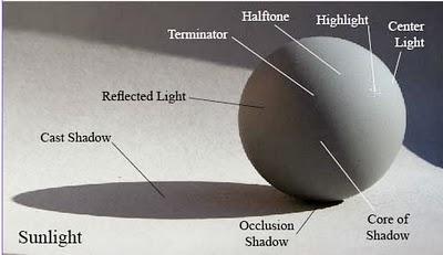 光与形体(转载自 DylanZhang 博客) - 小虎牙 - 桃花島の水簾洞