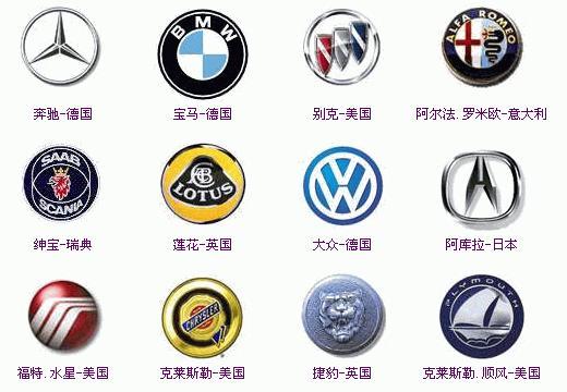 世界名车车标,你认识几个? - wsndhy - wsndhy的博客