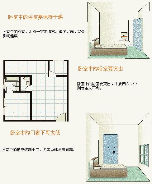 住宅风水图解,超级解密!【组图】 - 無為居士 - 聚美齋