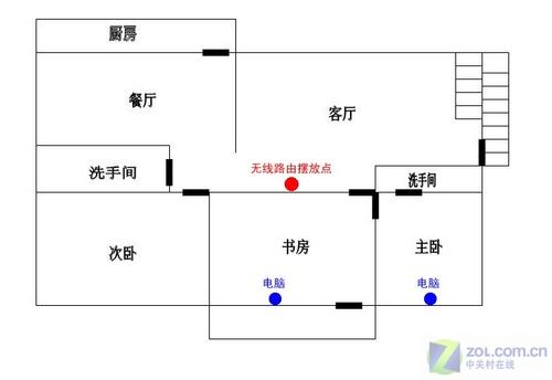 增强无线网络信号的方法  - 理睬 - 理睬