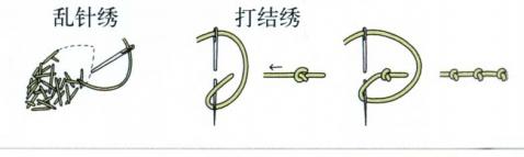 引用 丝带绣基础针法图解 - 金不换 - 金不换的博客