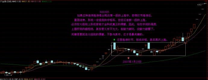 缠中说禅:教你炒股票学习笔记-25