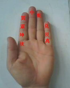 奇门上掌式 - 郭氏奇门网 - 郭氏奇门网