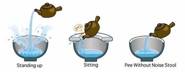 日本主妇发明小便跪垫,让男人跪着尿尿(组图) - 刻薄嘴 - 刻薄嘴的网易博客:看世界