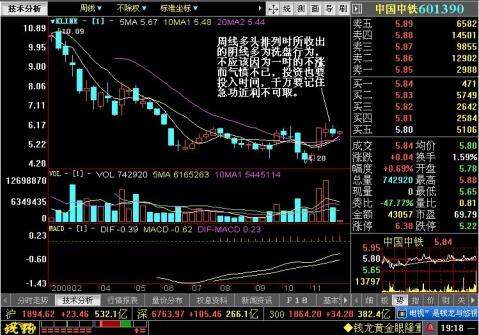 中铁铁建图解 - 王伟龙 - 王伟龙