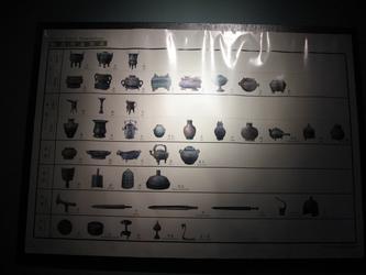 中国古代青铜器中的10种