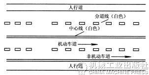 城市道路驾驶技巧与禁忌(图) - 老排长 - 老排长(6660409)